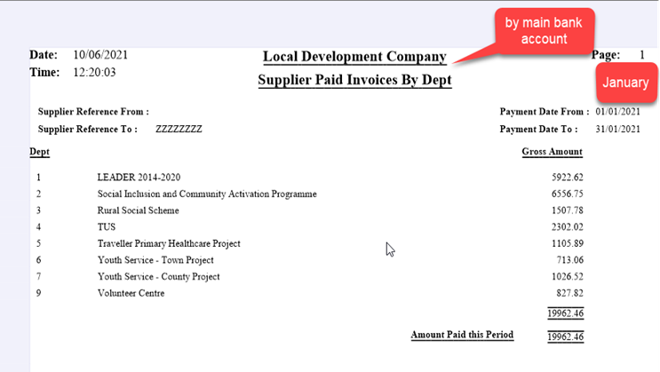 Reporting Solution for Local Development Companies
